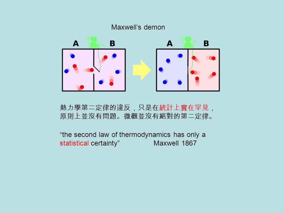 Maxwell's demon 熱力學第二定律的違反,只是在統計上實在罕見,原則上並沒有問題。微觀並沒有絕對的第二定律。