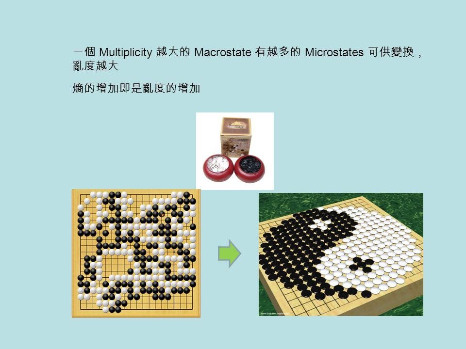一個 Multiplicity 越大的 Macrostate 有越多的 Microstates 可供變換,亂度越大