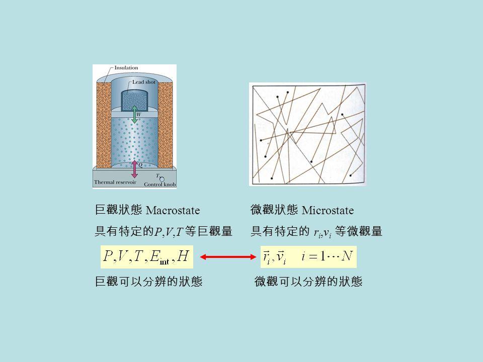 巨觀狀態 Macrostate 具有特定的P,V,T 等巨觀量 微觀狀態 Microstate 具有特定的 ri,vi 等微觀量 巨觀可以分辨的狀態 微觀可以分辨的狀態