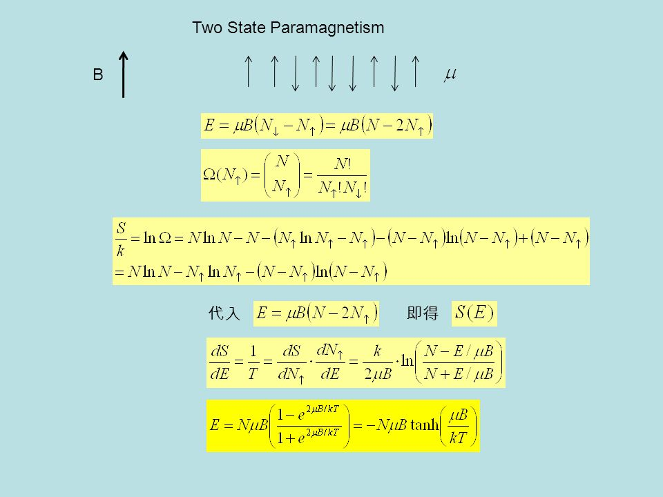 Two State Paramagnetism