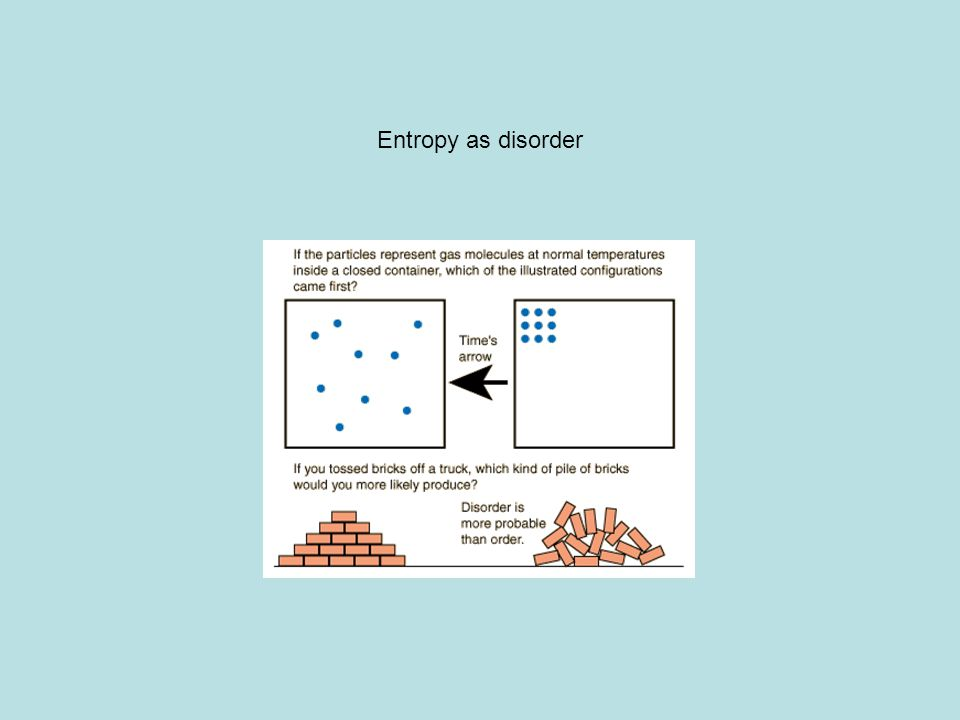 Entropy as disorder