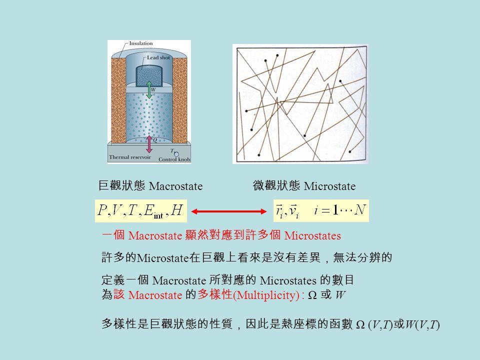 巨觀狀態 Macrostate 微觀狀態 Microstate. 一個 Macrostate 顯然對應到許多個 Microstates. 許多的Microstate在巨觀上看來是沒有差異,無法分辨的.