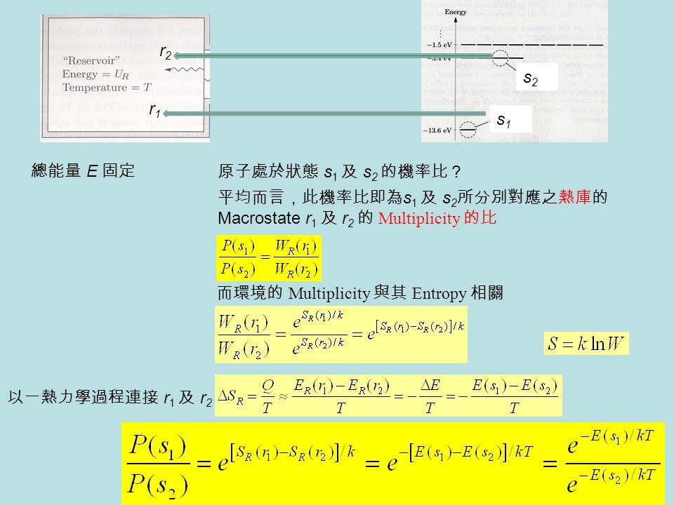 r2 s2. r1. s1. 總能量 E 固定. 原子處於狀態 s1 及 s2 的機率比? 平均而言,此機率比即為s1 及 s2所分別對應之熱庫的Macrostate r1 及 r2 的 Multiplicity 的比.
