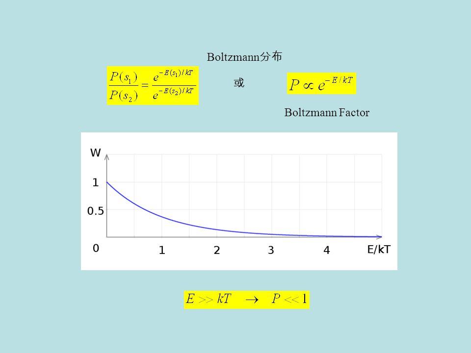 Boltzmann分布 或 Boltzmann Factor
