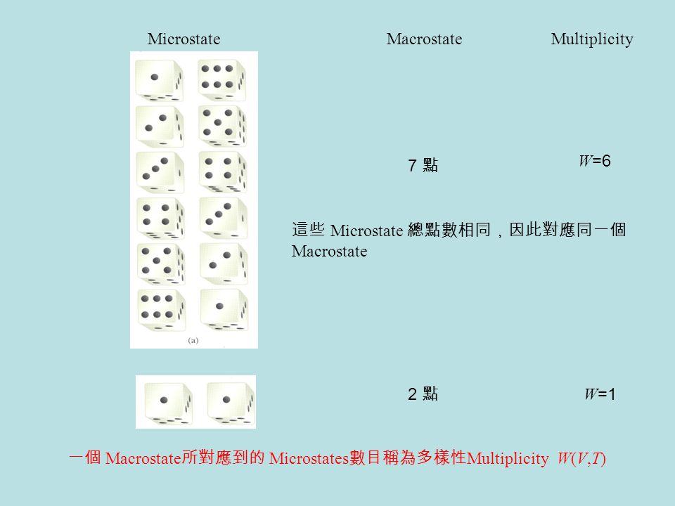 Microstate Macrostate. Multiplicity. W=6. 7 點. 這些 Microstate 總點數相同,因此對應同一個 Macrostate. 2 點. W=1.