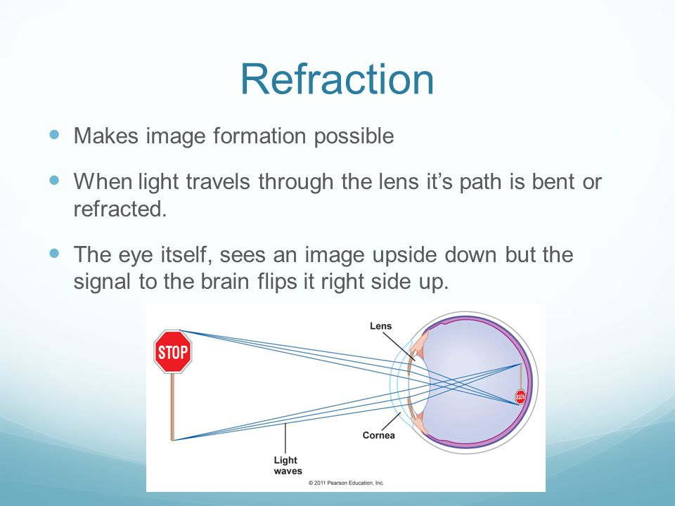 Refraction Makes image formation possible