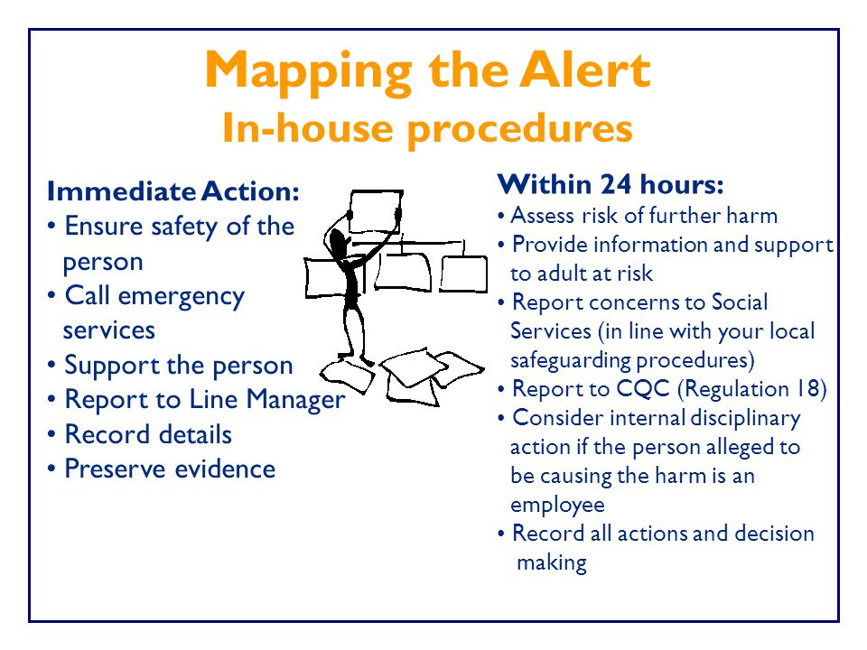 Mapping the Alert In-house procedures