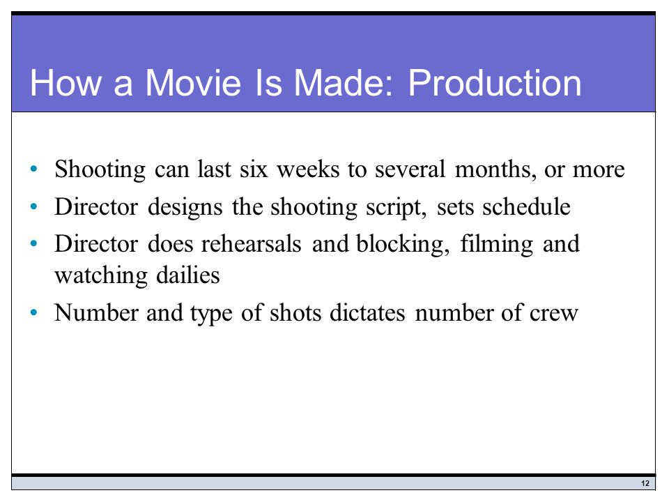 How a Movie Is Made: Production