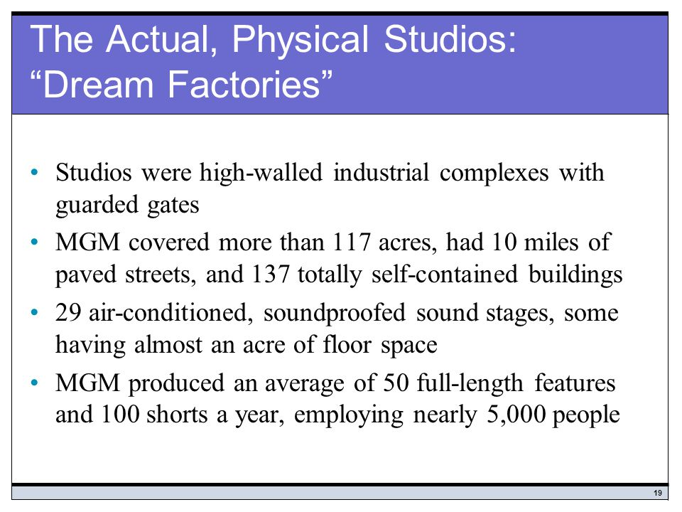 The Actual, Physical Studios: Dream Factories