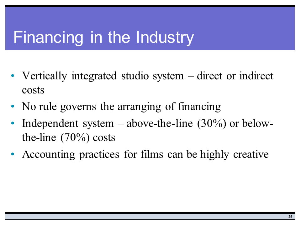 Financing in the Industry