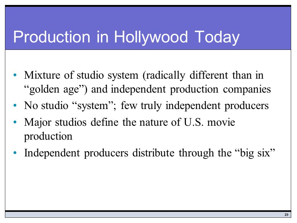 Production in Hollywood Today