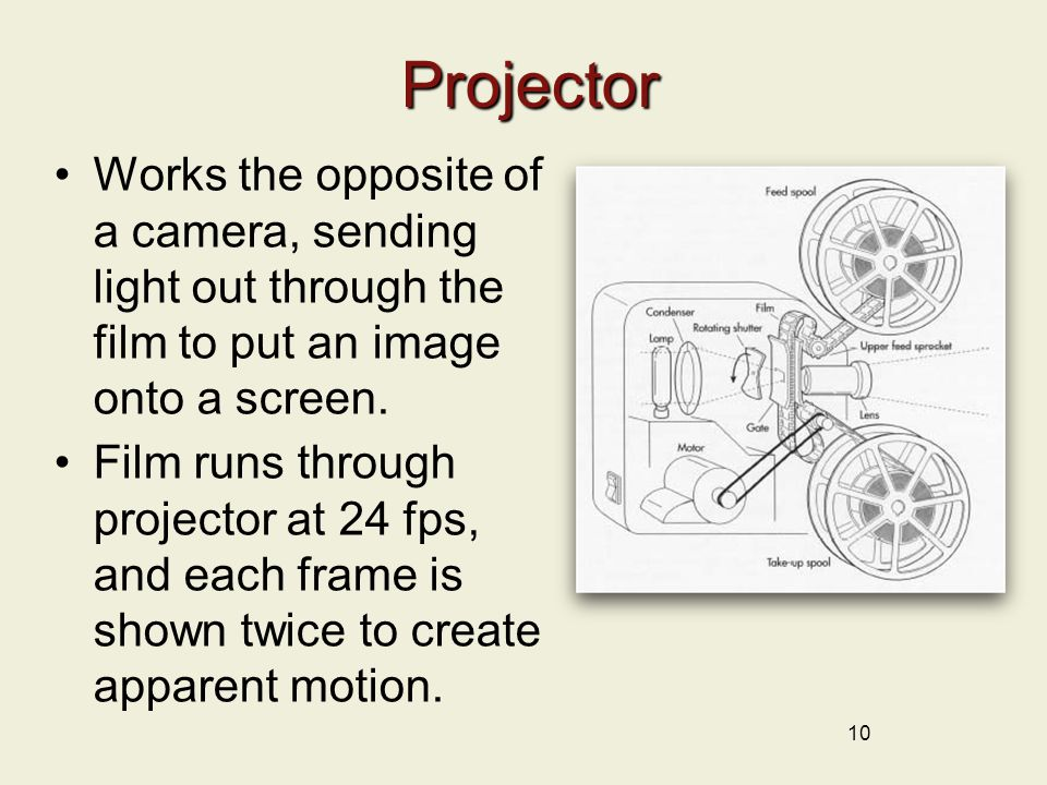 Projector Works the opposite of a camera, sending light out through the film to put an image onto a screen.
