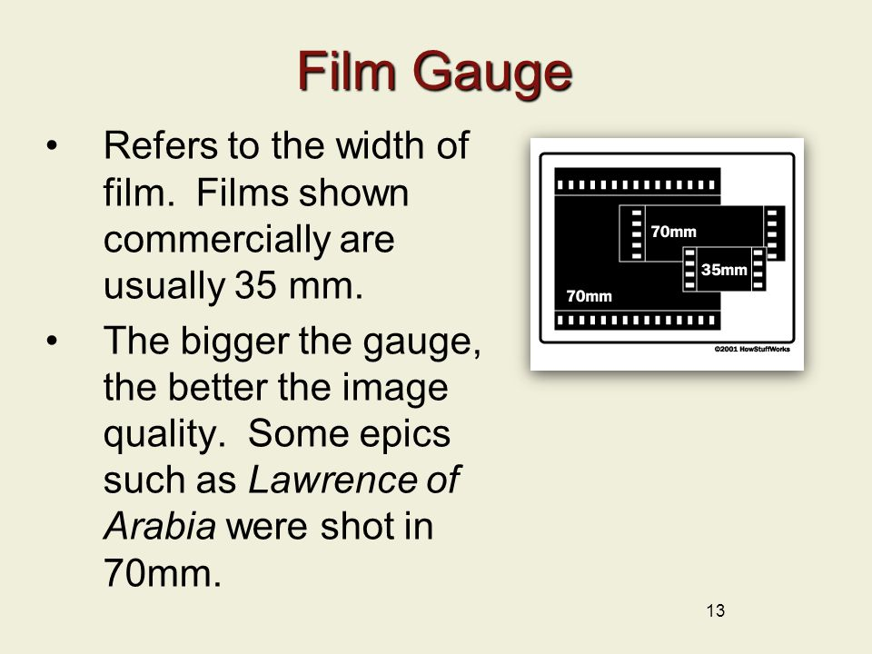 Film Gauge Refers to the width of film. Films shown commercially are usually 35 mm.