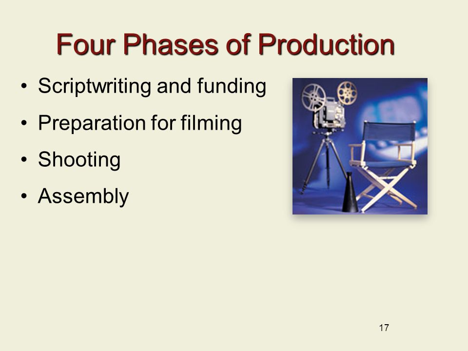 Four Phases of Production