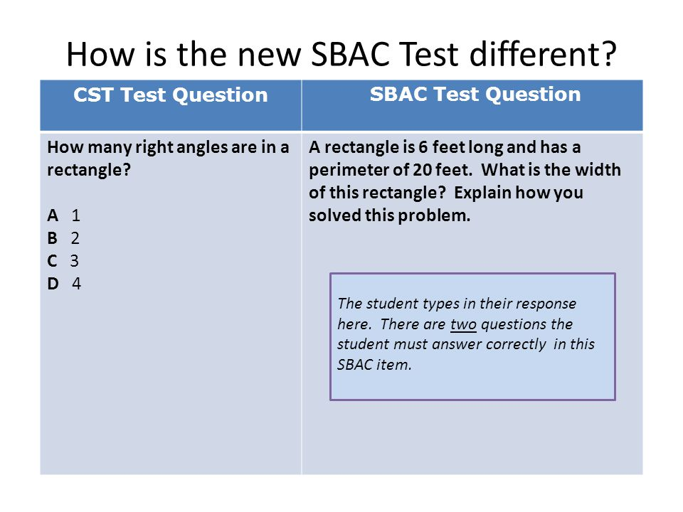 How is the new SBAC Test different
