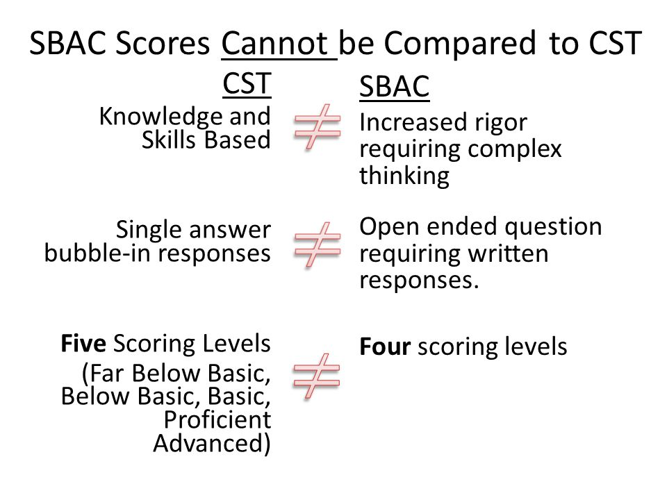 SBAC Scores Cannot be Compared to CST