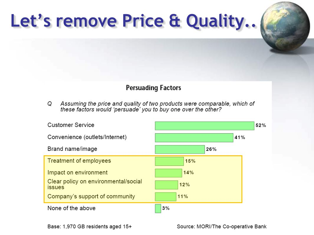 Let's remove Price & Quality..
