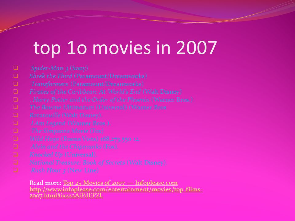 top 1o movies in 2007 Spider-Man 3 (Sony)