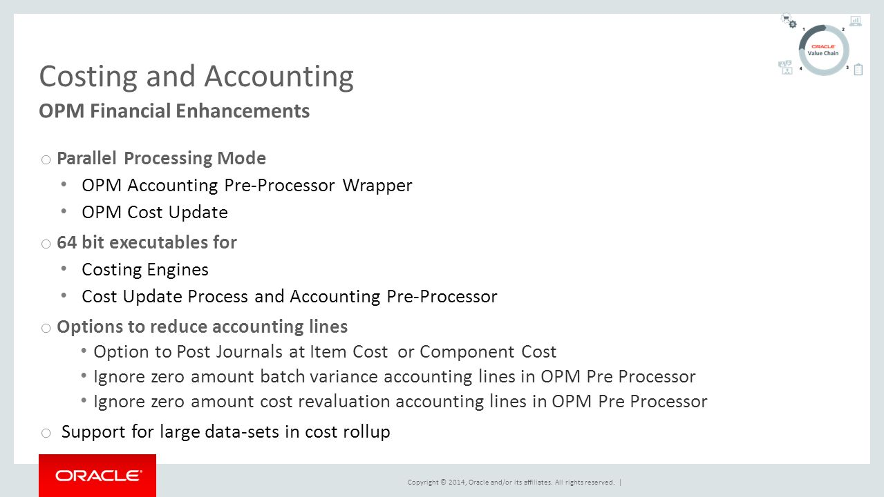 Costing and Accounting