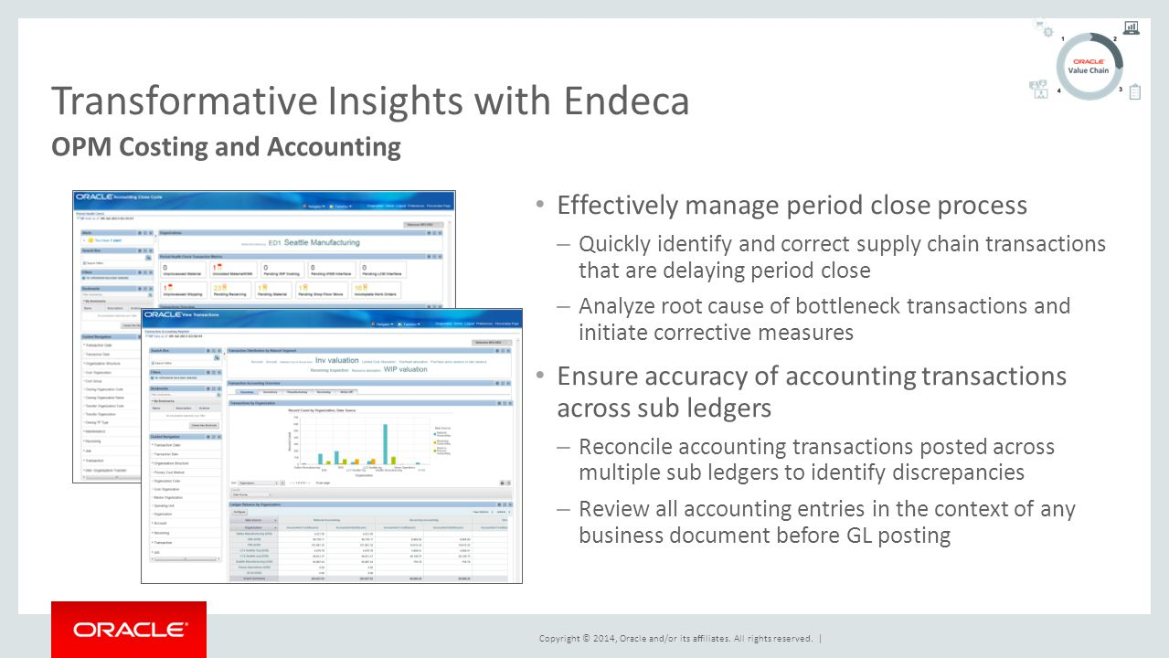 Transformative Insights with Endeca