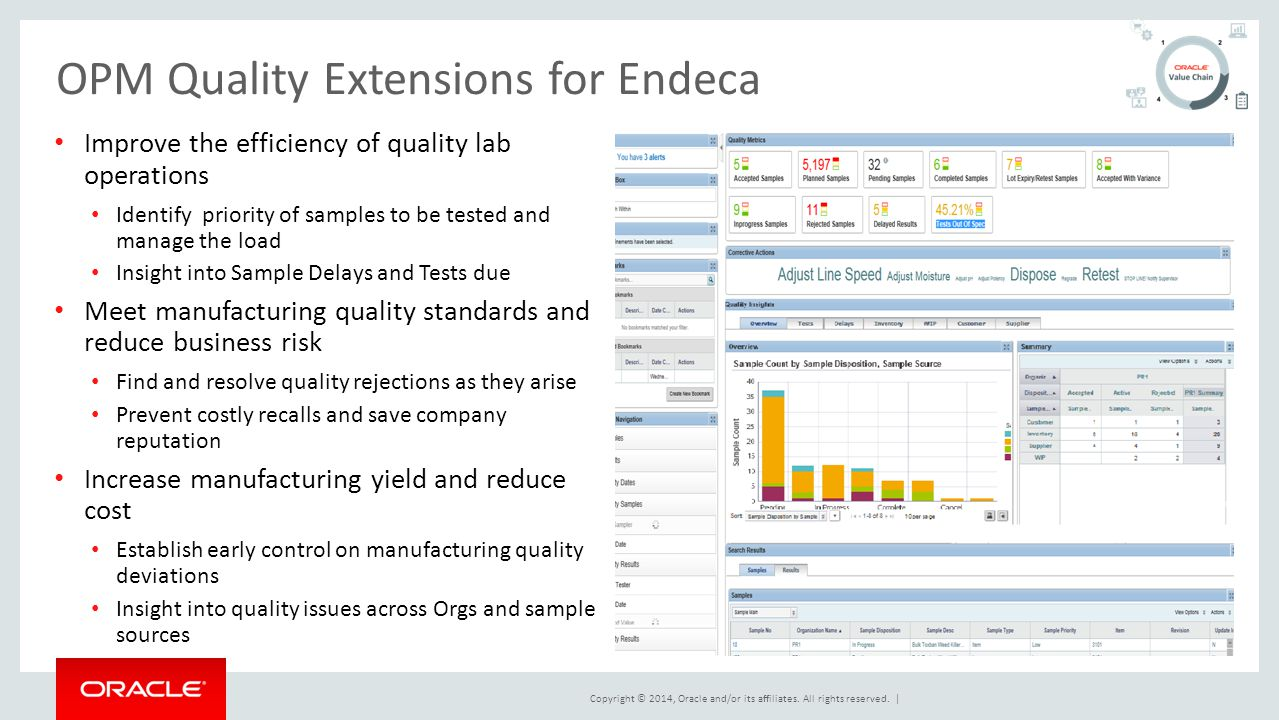 OPM Quality Extensions for Endeca