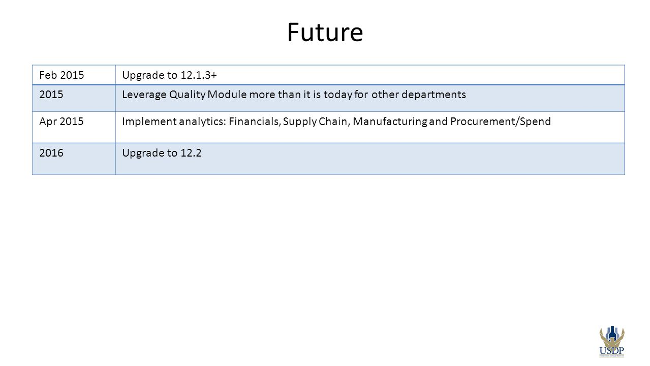 Future Feb 2015. Upgrade to 12.1.3+ 2015. Leverage Quality Module more than it is today for other departments.