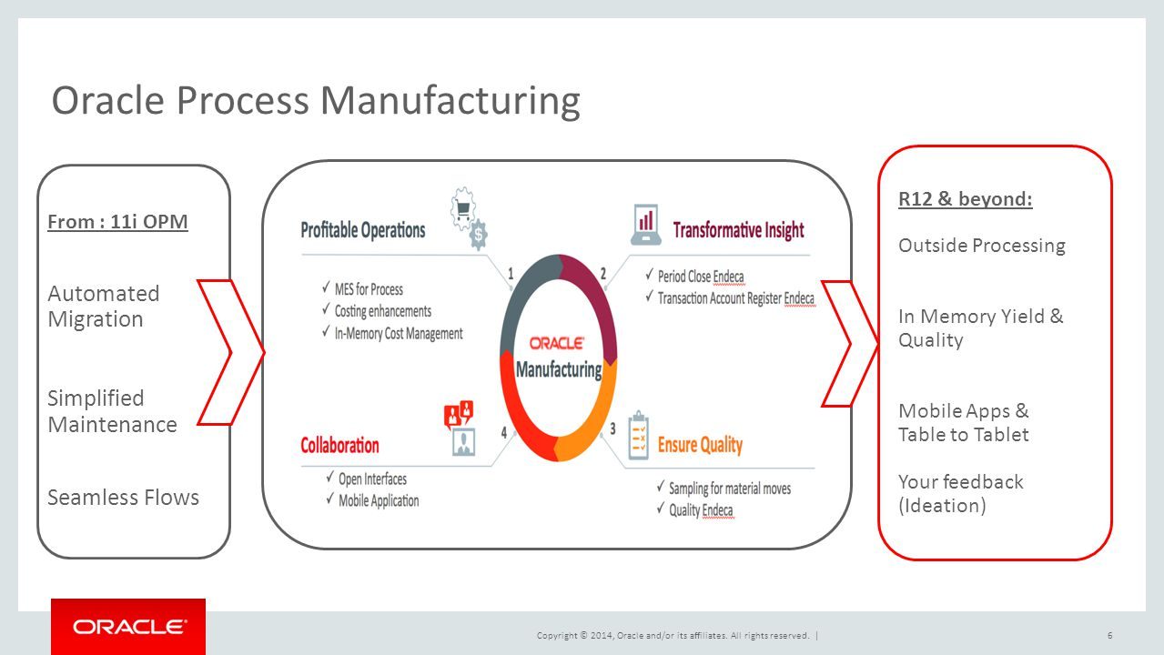 Oracle Process Manufacturing