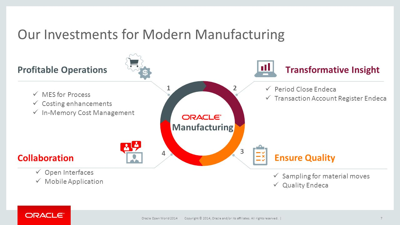 Our Investments for Modern Manufacturing
