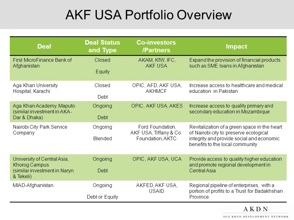 AKF USA Portfolio Overview
