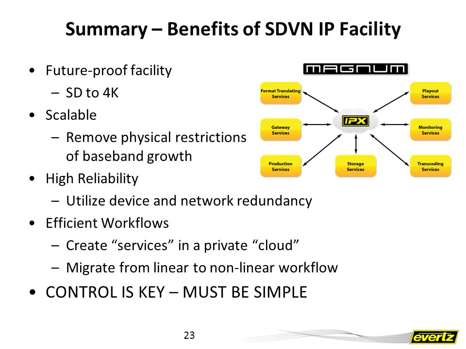 Summary – Benefits of SDVN IP Facility