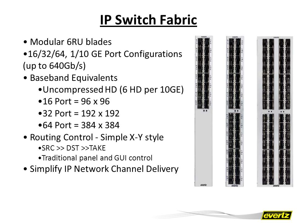 IP Switch Fabric Modular 6RU blades