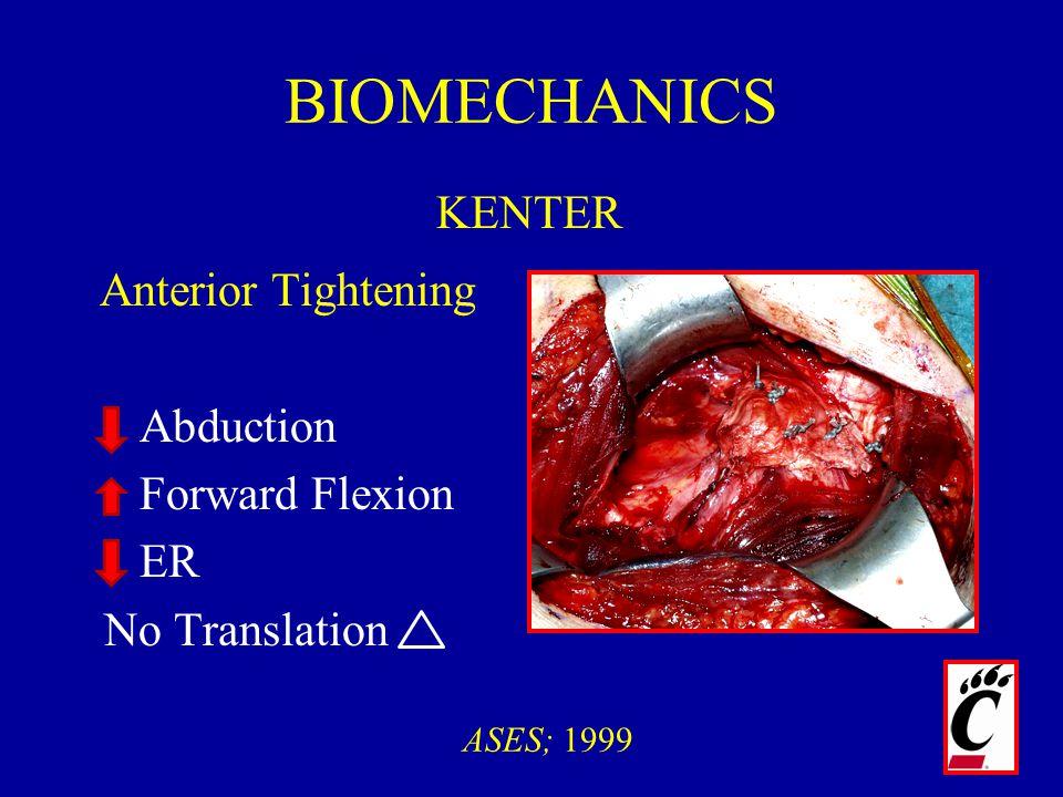 BIOMECHANICS KENTER Anterior Tightening Abduction Forward Flexion ER