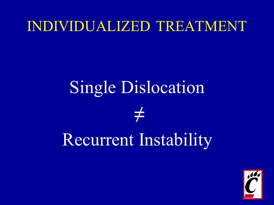 INDIVIDUALIZED TREATMENT