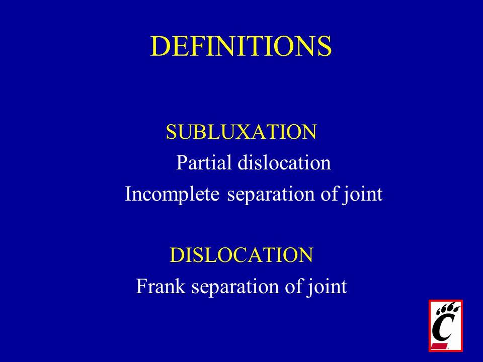 DEFINITIONS SUBLUXATION Partial dislocation