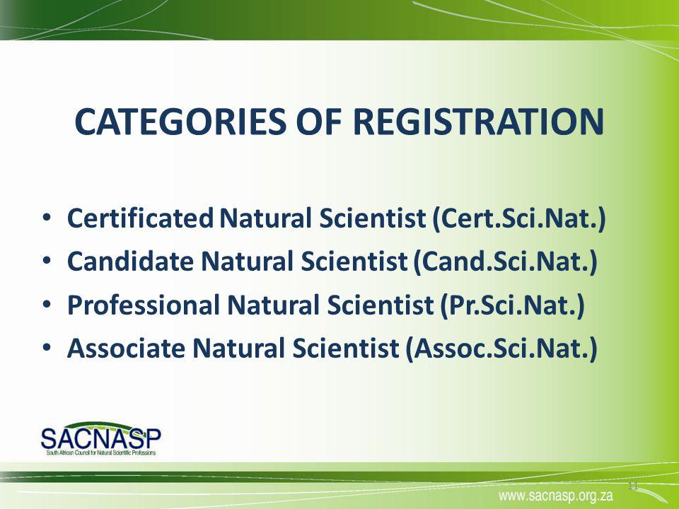 CATEGORIES OF REGISTRATION