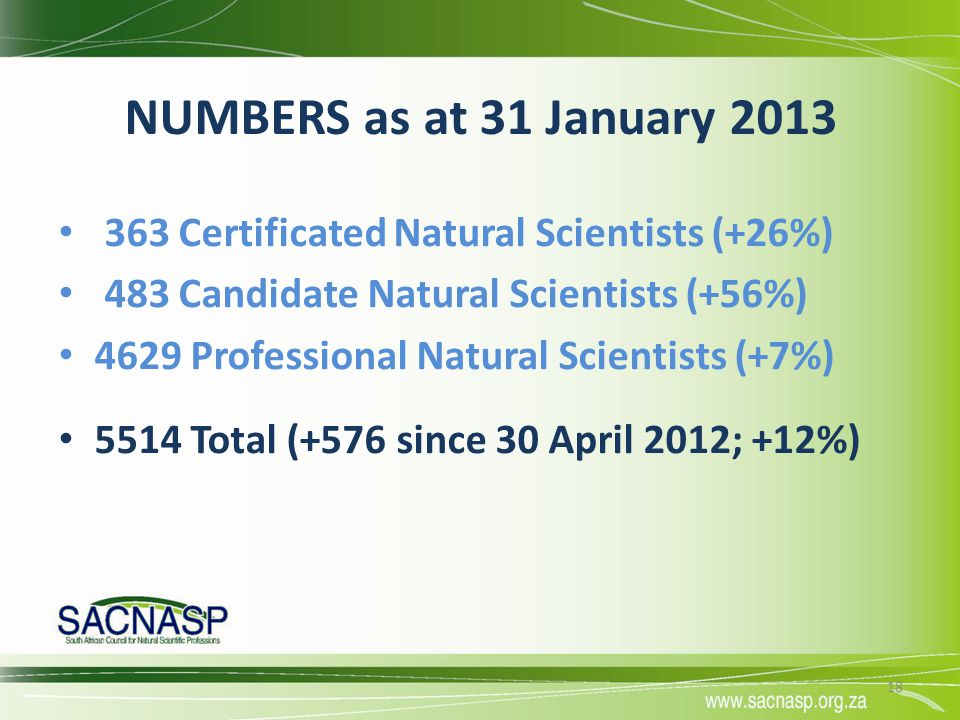 NUMBERS as at 31 January 2013 363 Certificated Natural Scientists (+26%) 483 Candidate Natural Scientists (+56%)