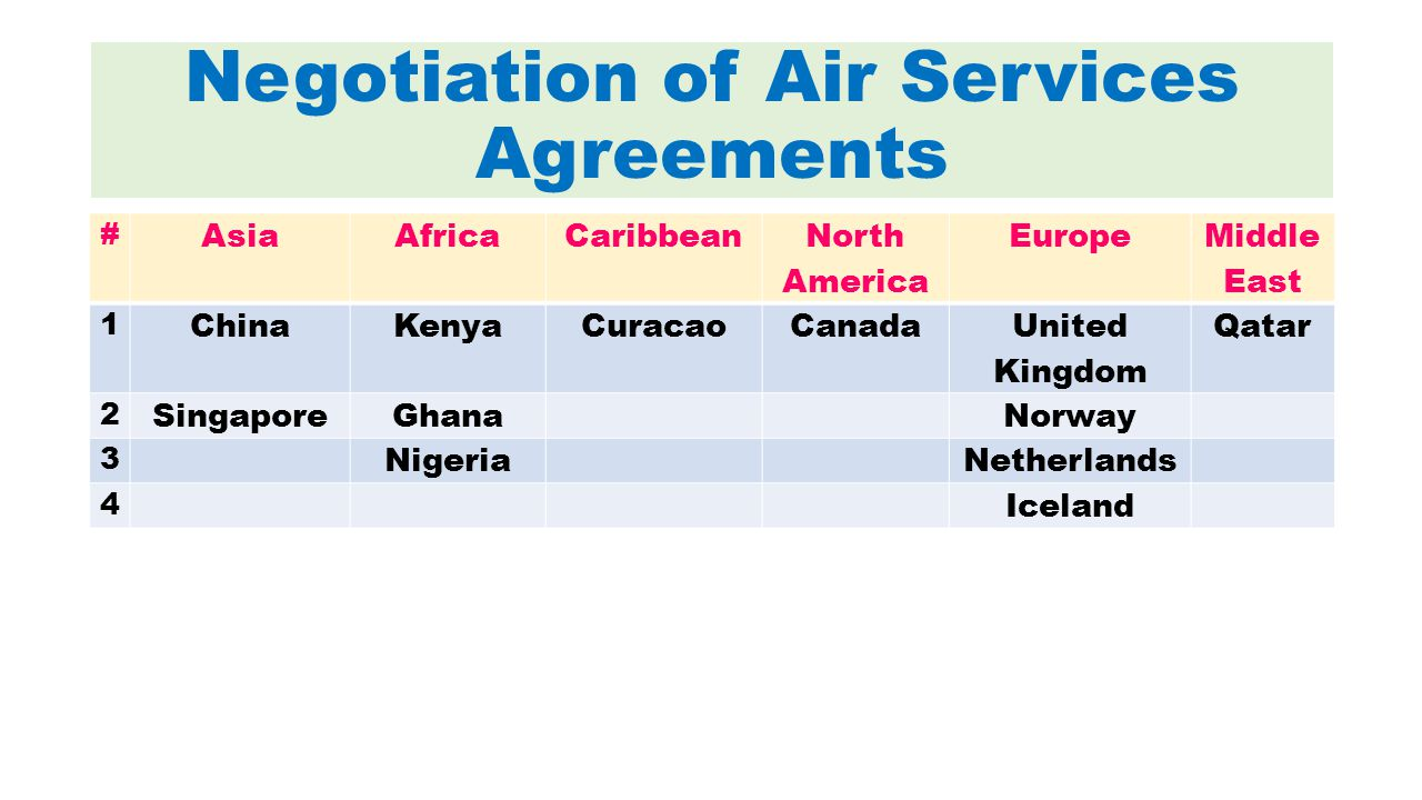 Negotiation of Air Services Agreements