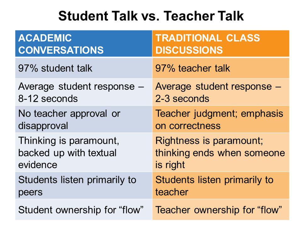 Student Talk vs. Teacher Talk