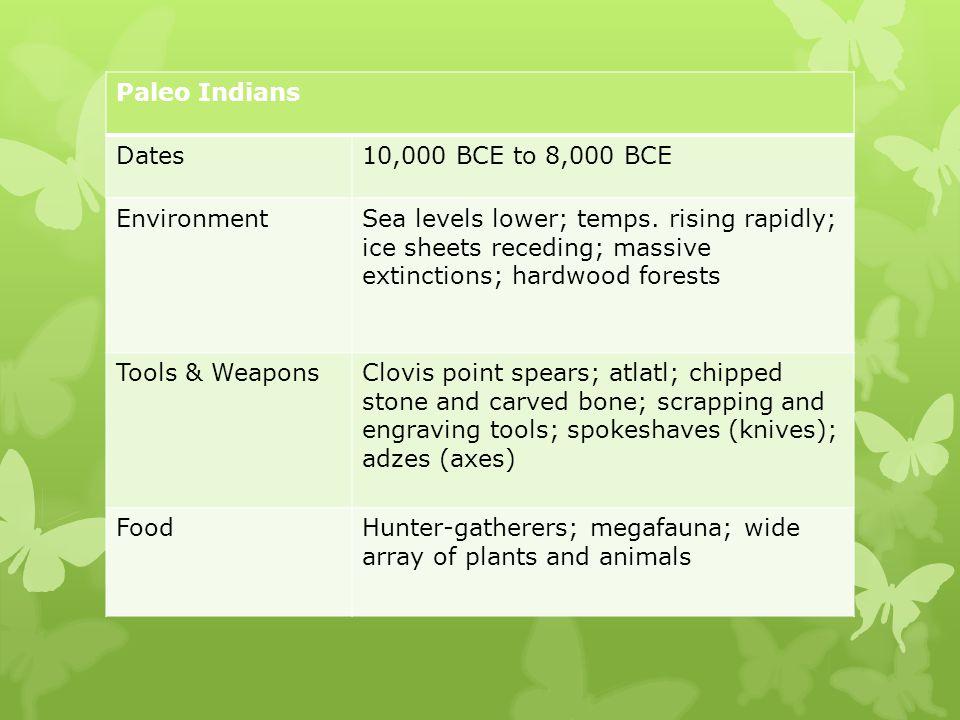 Paleo Indians Dates. 10,000 BCE to 8,000 BCE. Environment.