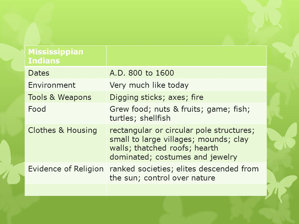 Mississippian Indians. Dates. A.D. 800 to 1600. Environment. Very much like today. Tools & Weapons.