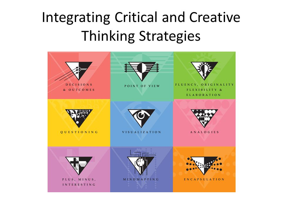 Integrating Critical and Creative Thinking Strategies