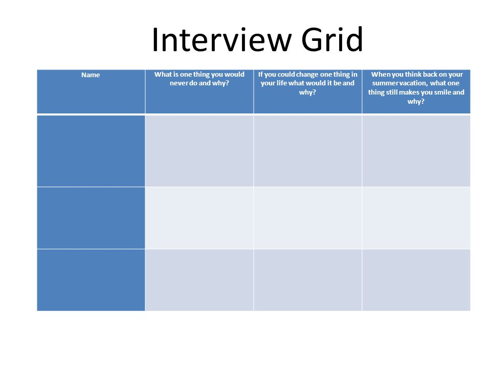 Interview Grid Name What is one thing you would never do and why
