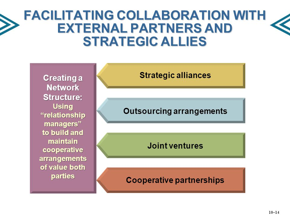FACILITATING COLLABORATION WITH EXTERNAL PARTNERS AND STRATEGIC ALLIES
