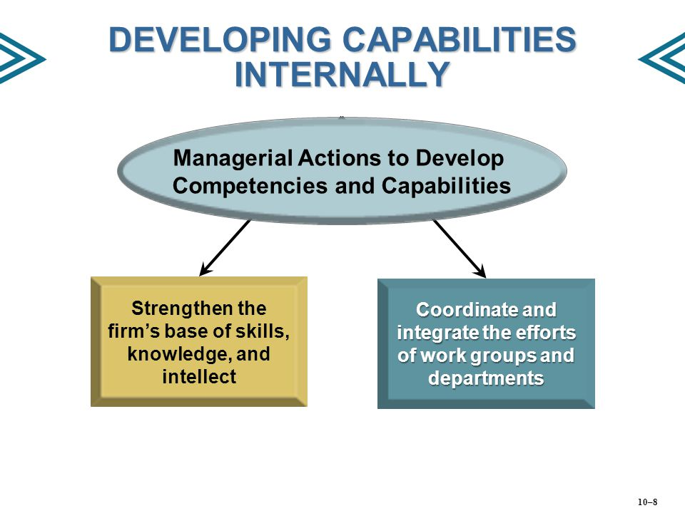 developing managerial capabilities Capability management aims to balance economy in meeting current operational requirements, with the sustainable use of current capabilities, and the development of future capabilities, to meet the sometimes competing strategic and current operational objectives of an enterprise.
