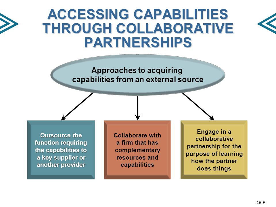 ACCESSING CAPABILITIES THROUGH COLLABORATIVE PARTNERSHIPS