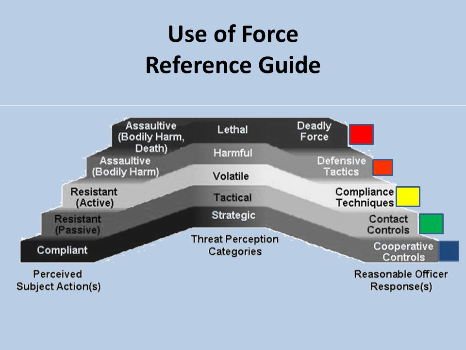 Use of Force Reference Guide