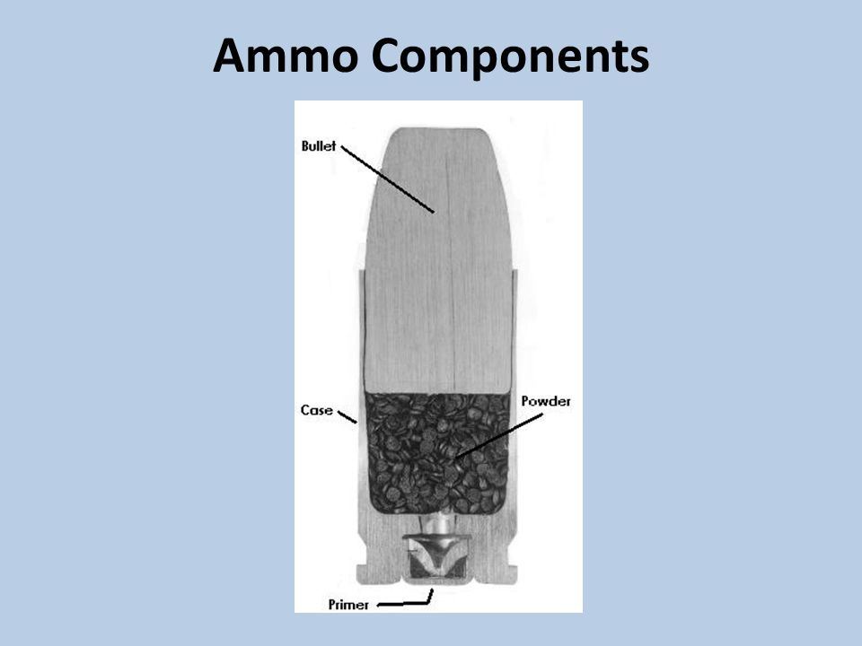 Ammo Components