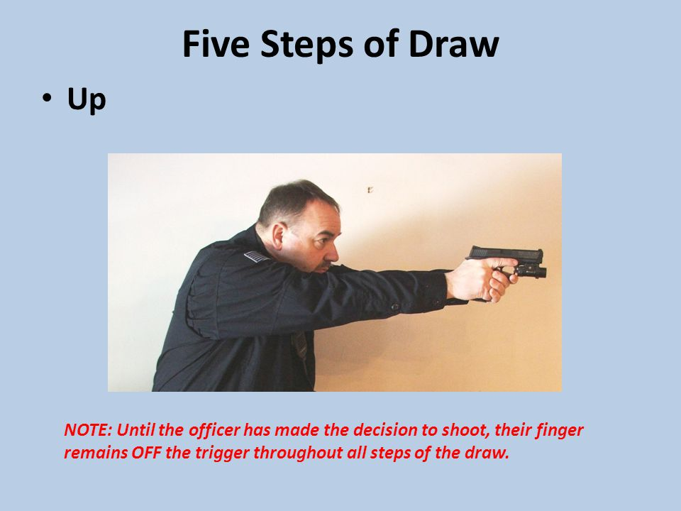 Five Steps of Draw Up.