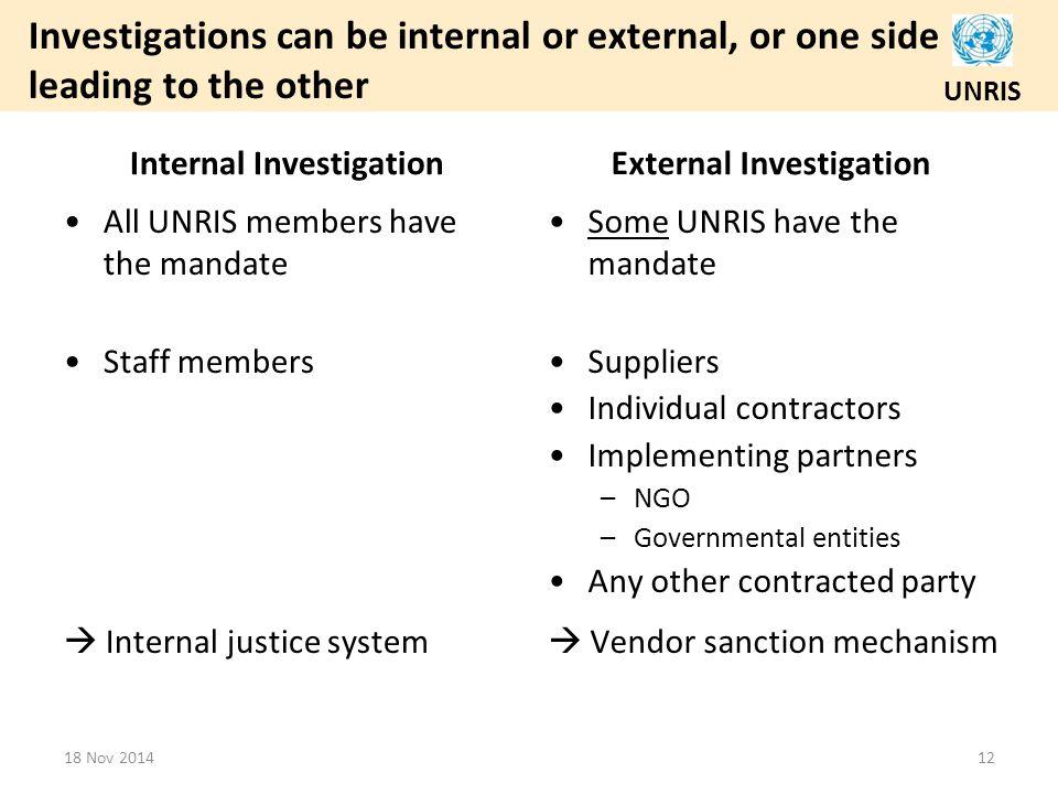 Internal Investigation External Investigation