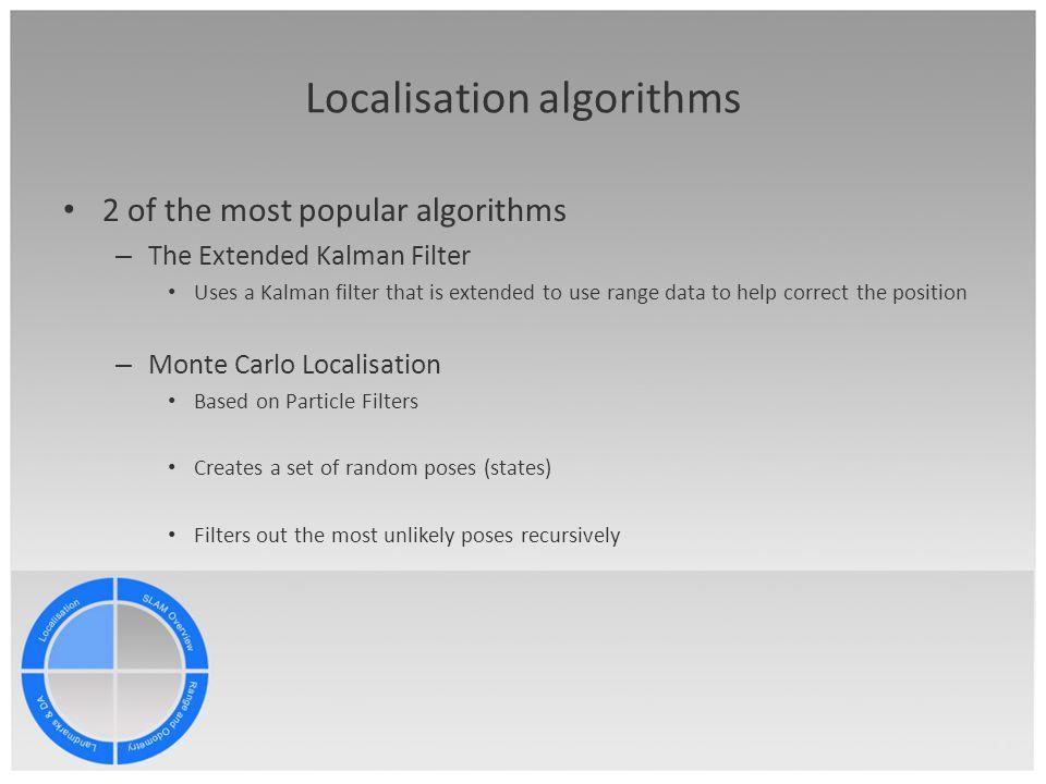 Localisation algorithms